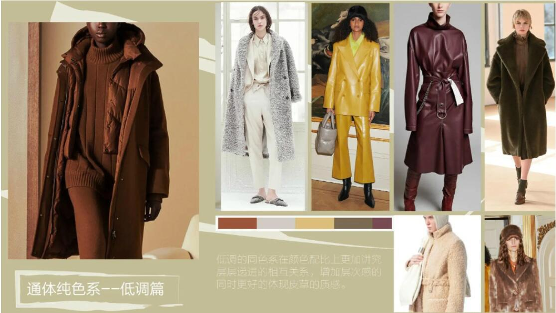 Leather & Fur Trend