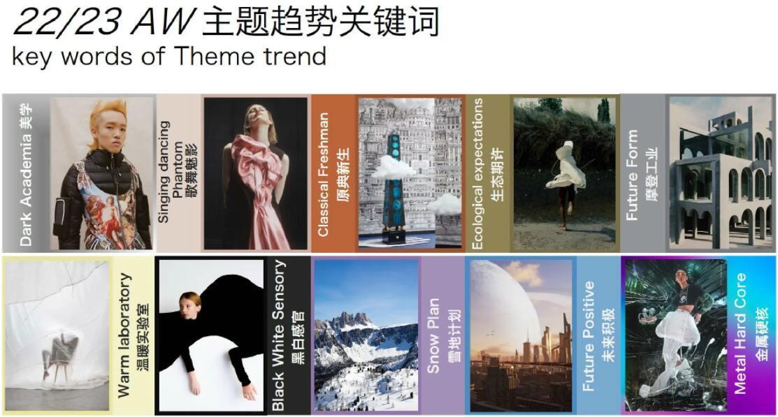 Theme Trend