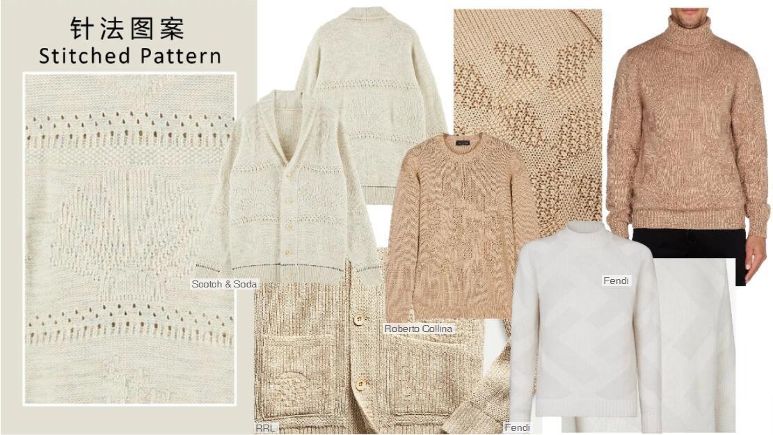 Stitched Pattern