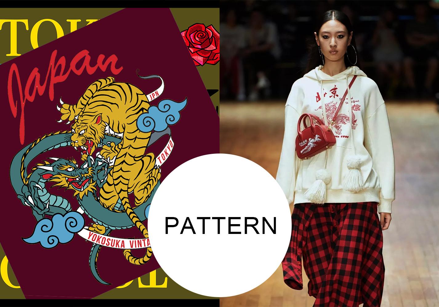 Dragon -- Pattern Trend of 20/21 A/W Womenswear