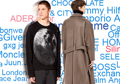 Popular Items in the First Half of 2020 -- The Comprehensive Analysis of Menswear Markets