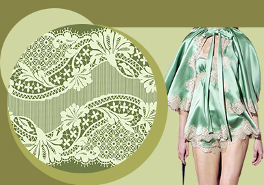 Lace -- The Accessory Trend for Women's Loungewear