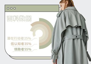 Chemical Fiber Fabric -- The Top Ranking of Womenswear
