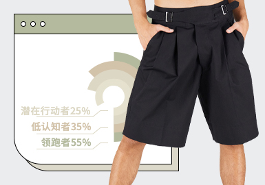 Shorts -- The TOP Ranking of Menswear