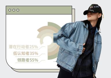Denim -- The TOP Ranking of Womenswear