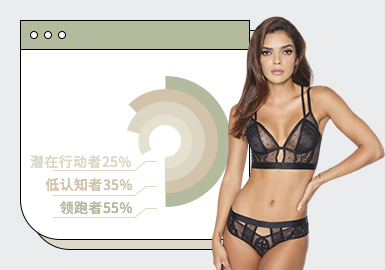 Underwear -- The TOP Ranking of Womenswear
