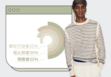 Popular Items in the First Quarter -- The Comprehensive Analysis of Men's Knitwear