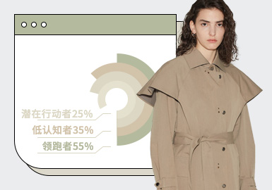 Windbreaker -- The TOP Ranking of Womenswear