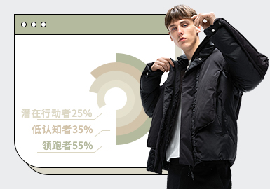 Down Jacket -- The Menswear Top Ranking