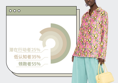 All-over Pattern -- The TOP Ranking of Womenswear Pattern