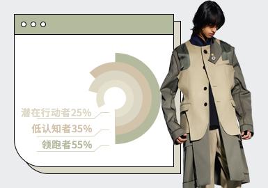 Overcoat -- The TOP Ranking of Menswear