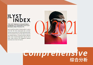 The Lyst Index -- The TOP 20 Hottest Brands of Q1 2021