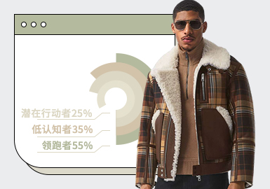 Leather & Fur -- The TOP Ranking of Menswear