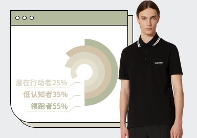 Polo Shirt -- The TOP Ranking of Menswear