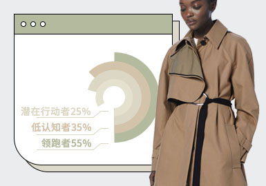 Trench Coat -- The TOP Ranking of Womenswear