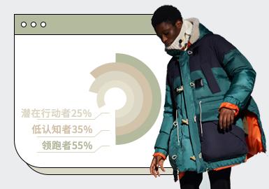 Puffa Jacket -- The TOP Ranking of Menswear