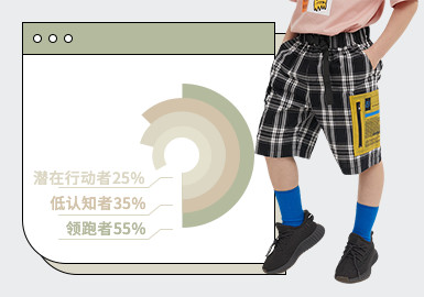 Shorts -- The TOP Ranking of Boys' Wear