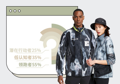 Jacket -- The TOP Ranking of Outdoor Sports