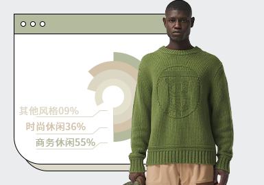 H1 Popular Item List -- The Comprehensive Analysis of Men's Knitwear Market