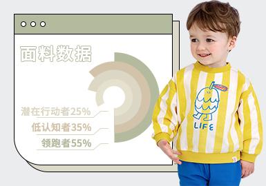 Sweatshirt Fabric -- The TOP Ranking of Kidswear