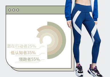 Yoga Pants -- The Quarter TOP Ranking of Women's Item