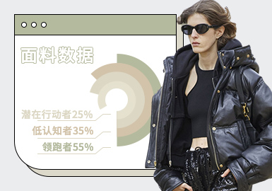 Down Jacket Fabric -- The TOP Ranking of Womenswear