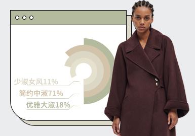 Overcoat -- The TOP Ranking of Womenswear