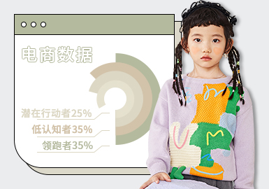 Cardigan & Pullover -- The E-commerce TOP Ranking of Girls' Knitwear